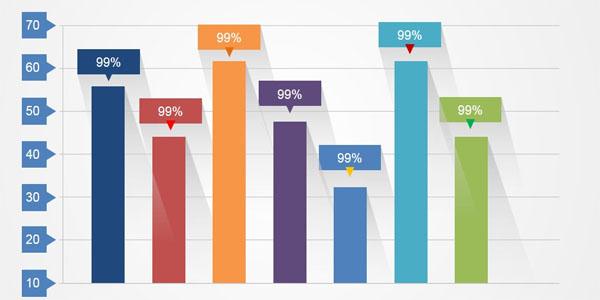 highcharts در ASP.NET MVC