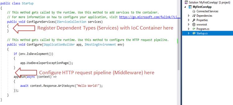ساختار پروژه ASP.NET Core
